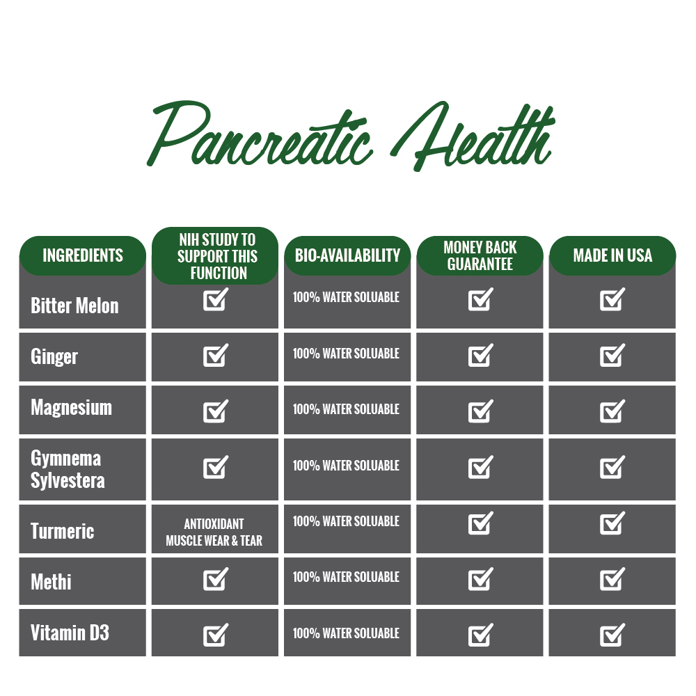 How To Have Healthy Pancreas Naturally